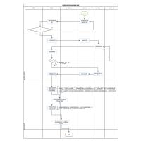 泳道流程图(垂直)