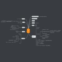 Tools工具_Aron