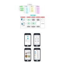 爱书APP的功能结构、系统架构、UI原型图