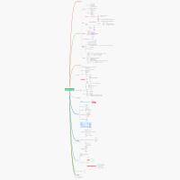 第二章数据库系统