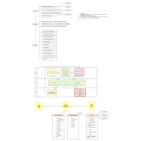项目管理三大文档结构梳理