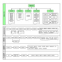 健康应用:社区慢病管理-产品框架方案