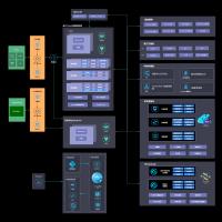 基于区块链的信贷云平台技术架构图
