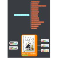 《给孩子的未来脑计划2》   魏坤琳智力脑、情绪脑、运动脑、语言脑、创意脑