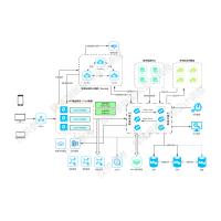 spring cloud 微服务