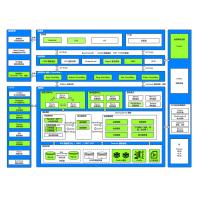 微服务 技术架构 新版